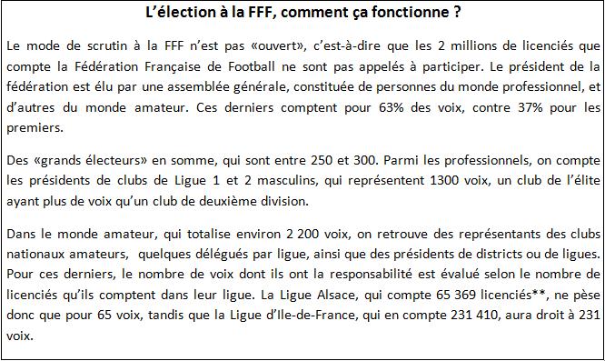 FFF : Le Graët réélu